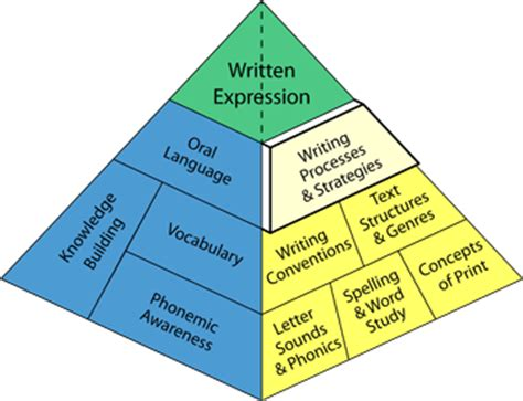 Buyer behaviour literature review